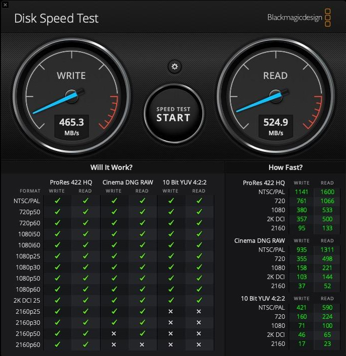 Seagate Fast SSD External-speed test